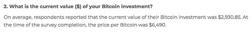 What is the current value of your Bitcoin investment?