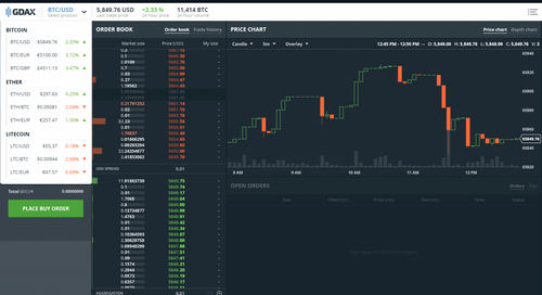 GDAX currency pairs