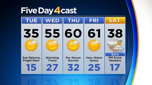 5day Latest Forecast: Frigid Temperatures Settle In Overnight