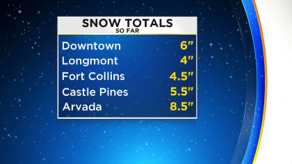 snow totals2 Winter Storm: Two Reasons Sunday Storm Was Important