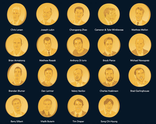 Forbes' Inaugural Crypto Rich List Is Crass Yet Compelling