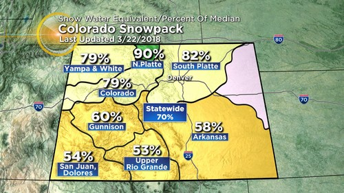 snowpack Latest Forecast: More Rain & Snow Possible Wednesday