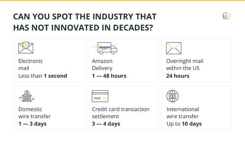 Can you spot the industry that has not innovated in decades?