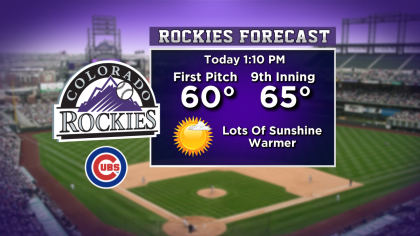 rockies Latest Forecast: Warming Up Before Next Moisture Maker