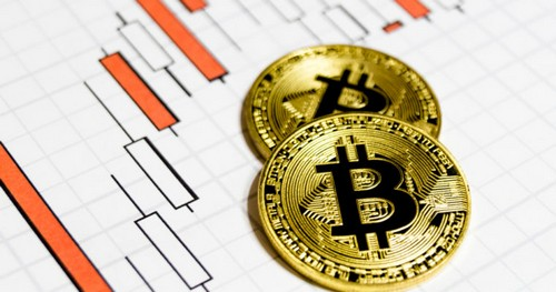 Bitcoin Price Dips Below $9,000 But Tron and Verge Continue to Record Gains