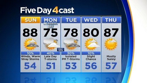 5day Latest Forecast: Changes Underway, Cooler With T Storms By Memorial Day