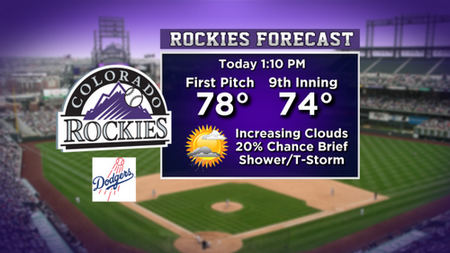 rockies Latest Forecast: Mix Of Sun & Clouds, Scattered Storms Today