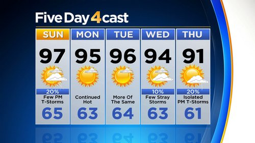 5day Latest Forecast: Another Hot Day With Scattered PM T Storms