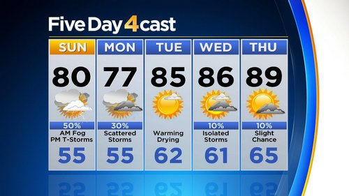 5day Latest Forecast: Severe Storm Threat Continues