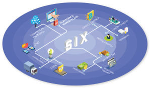 Six.network is Aiming to Reinvent the Digital and Creative Economies