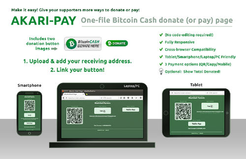 Six Bitcoin Cash Point-of-Sale Solutions for Merchants