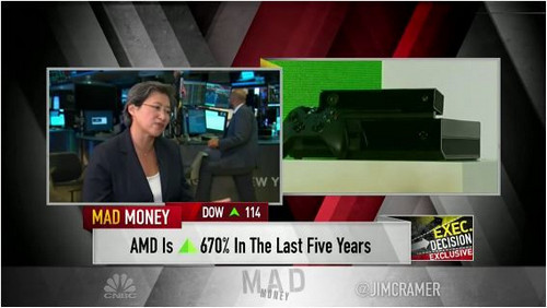 "AMD CEO Speaks with Jim Cramer About the ""Secret Sauce"" Behind its Giant-Killing Spree"