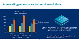 An ARM to Rule Them All: ARM 76 To Challenge x86 Chips in the Laptop Space?