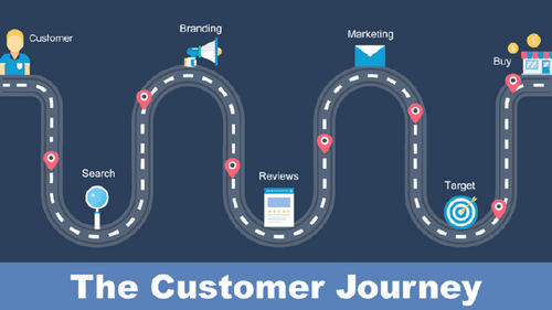Are your marketing efforts hurting sales? The need for a consistent view of the consumer journey