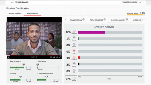 Brainshark launches AI-powered analysis of sales reps' self-assessment videos