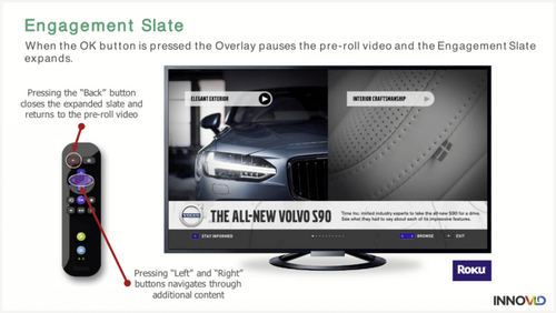 A screen from the Innovid presentation.
