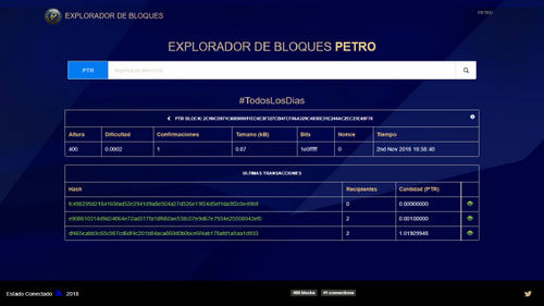 Venezuela's Supreme Court of Justice Recognized Petro Cryptocurrency as Legal Tender