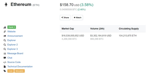 Ethereum (ETH), Continues, to Hold Distance, from Ripple's XRP, by Market Cap
