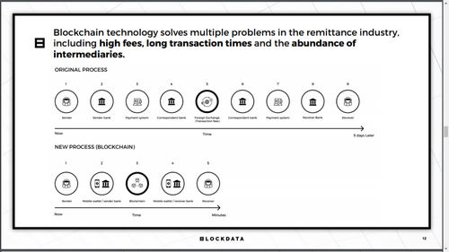 XRP, XLM and Bitshares Are Significantly Better for Remittances Than Any Fiat-based Solution, Blockdata Reports