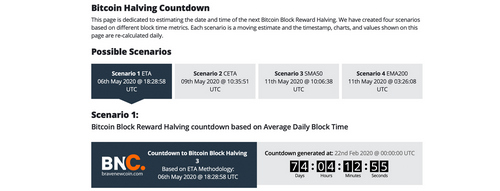 Get Ready for the Bitcoin Halving – Here Are 9 Countdown Clocks You Can Monitor