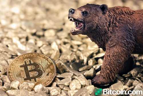 Uncertainty Remains Thick as Bears Claw Bitcoin Price Below $6K