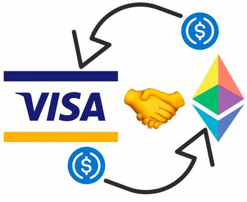 Visa adds support for USDC stablecoin